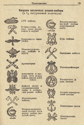 1936_RKKA_Collar_Branch_Badges_2.jpg
